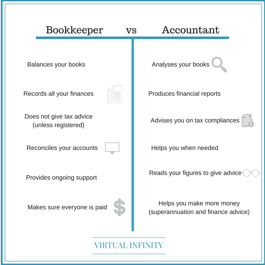 Difference between an accountant and a bookkeeper